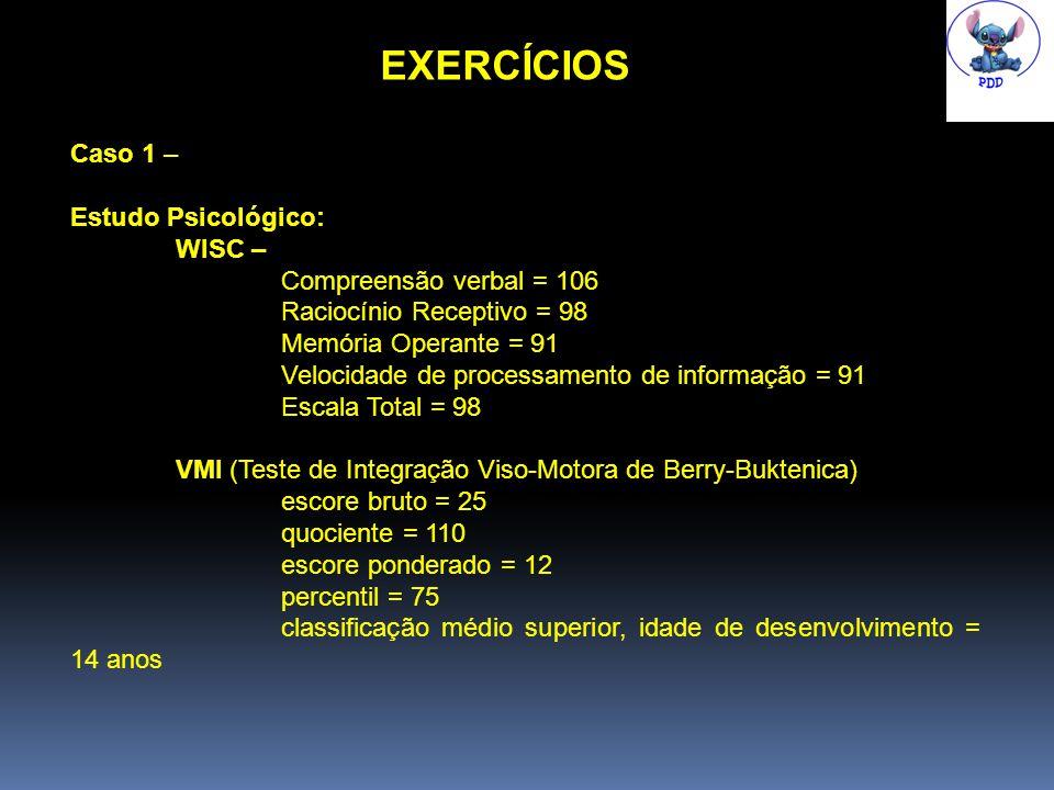 EXERCÍCIOS Caso 1 – Estudo Psicológico: WISC –