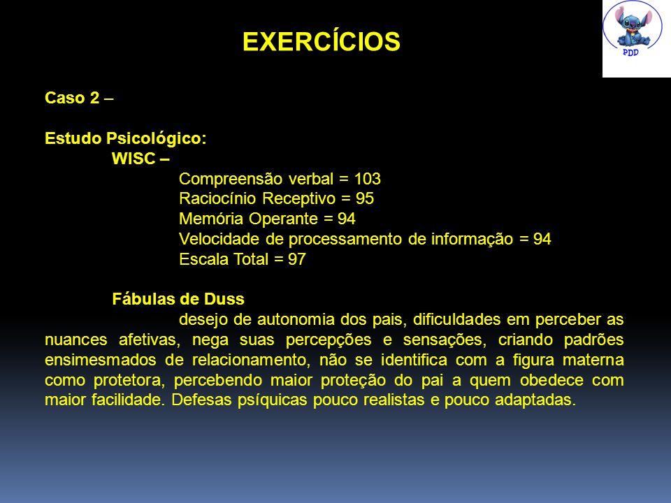 EXERCÍCIOS Caso 2 – Estudo Psicológico: WISC –