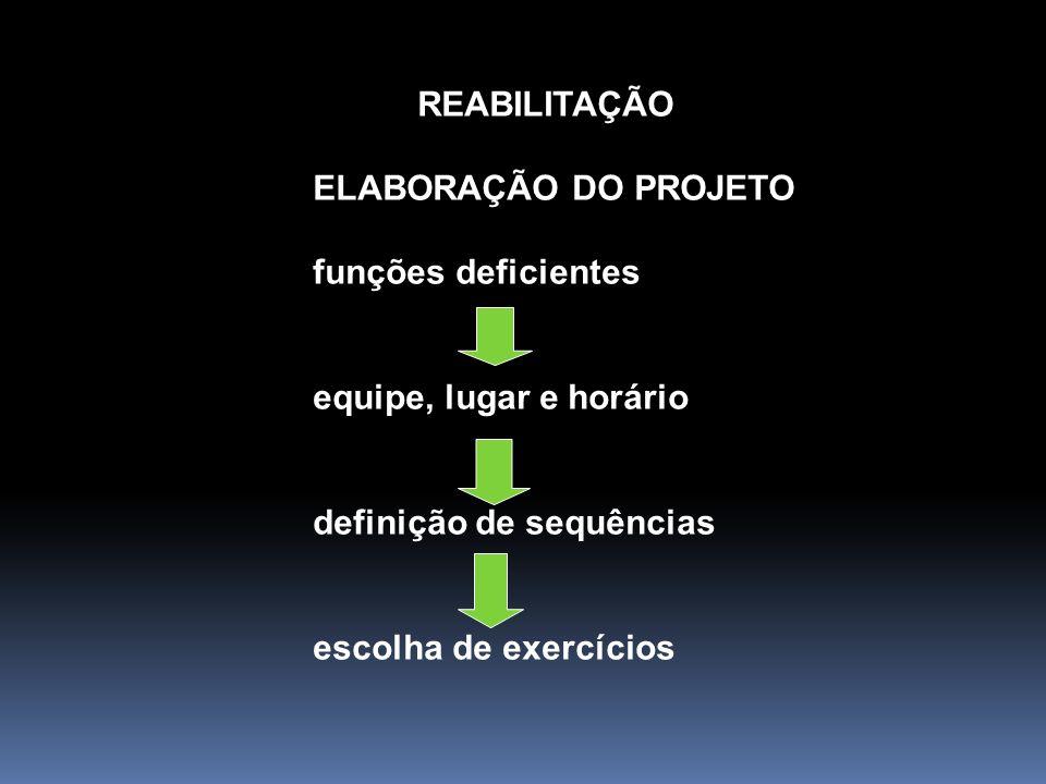 REABILITAÇÃO ELABORAÇÃO DO PROJETO. funções deficientes. equipe, lugar e horário. definição de sequências.