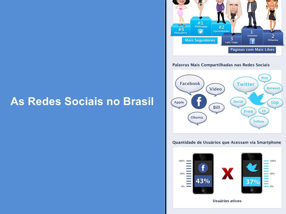 As Redes Sociais no Brasil