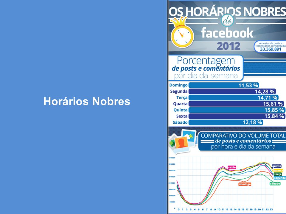 Horários Nobres Custom animation effects: line sweeps in picture and text. (Basic) To reproduce the shape effects on this slide, do the following: