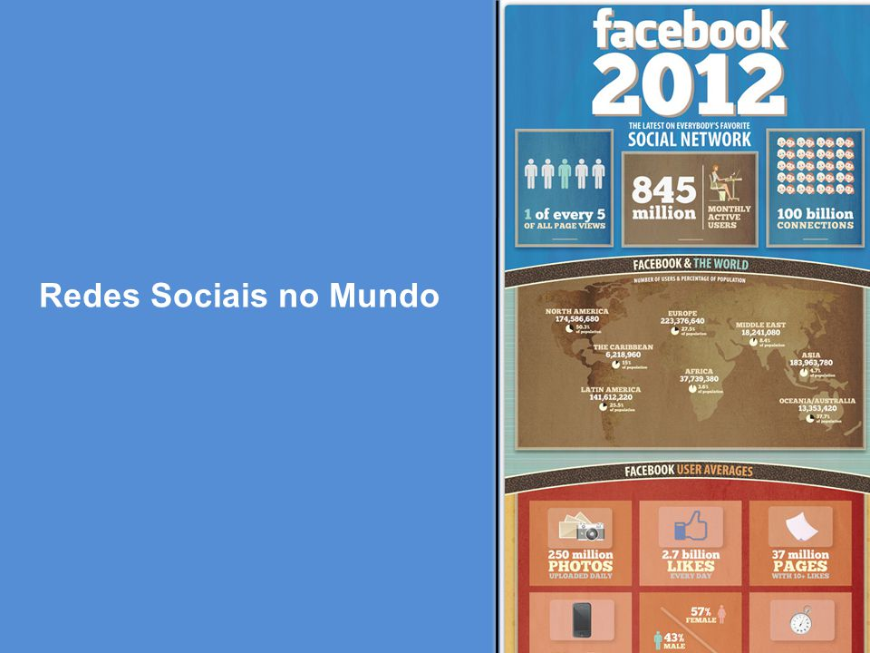 Redes Sociais no Mundo Custom animation effects: line sweeps in picture and text. (Basic)