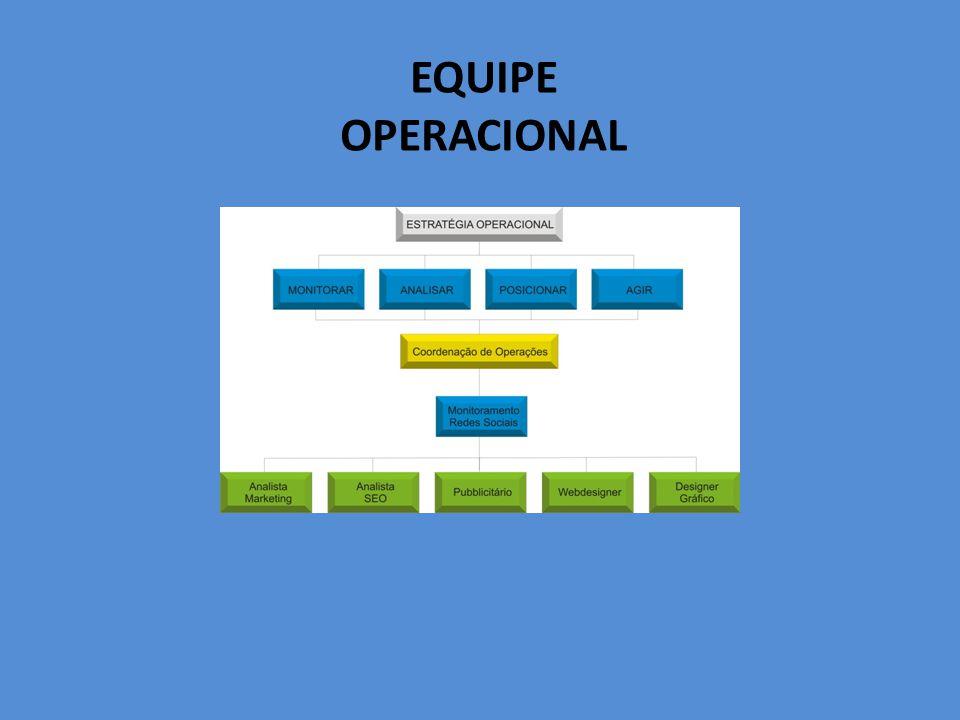 EQUIPE OPERACIONAL