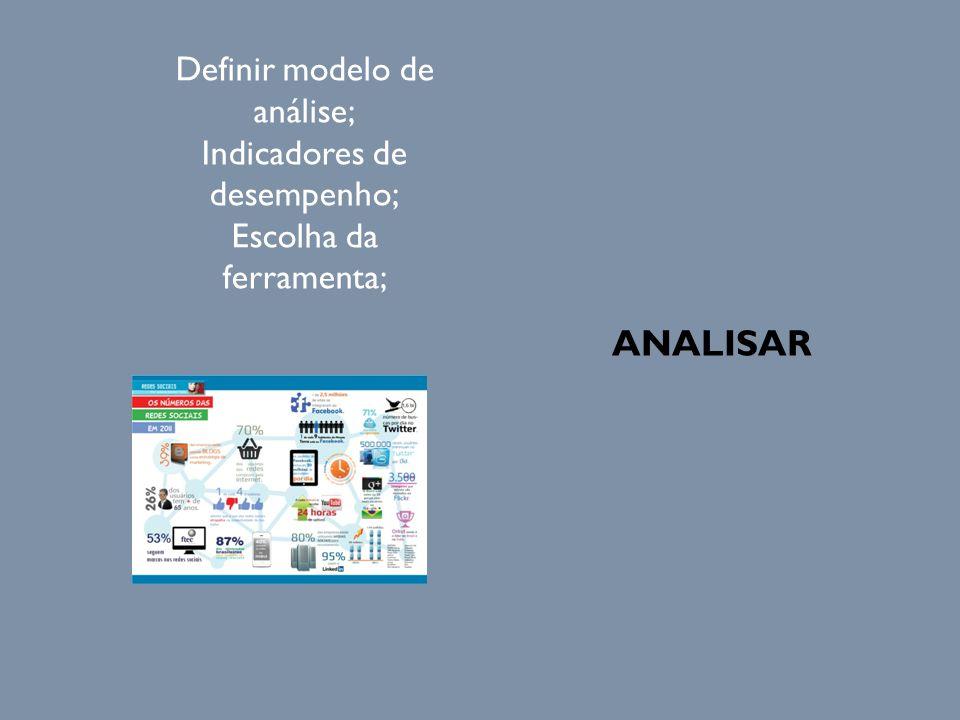 ANALISAR Definir modelo de análise; Indicadores de desempenho;