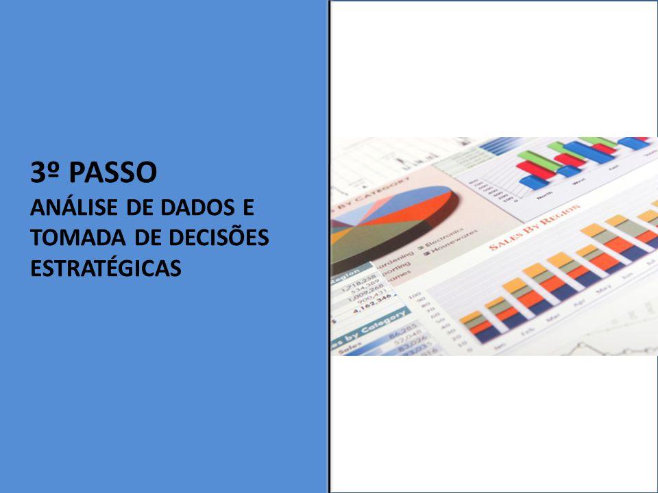 3º PASSO Análise de dados e tomada de decisões estratégicas