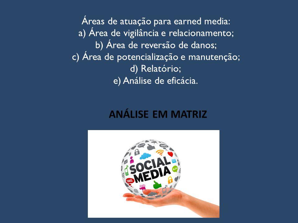 Áreas de atuação para earned media: a) Área de vigilância e relacionamento; b) Área de reversão de danos; c) Área de potencialização e manutenção;