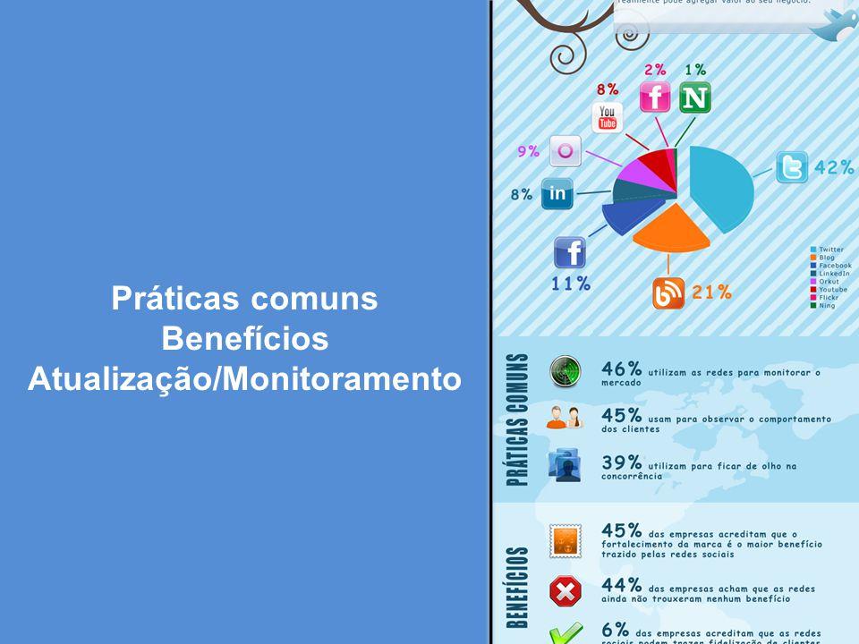 Atualização/Monitoramento