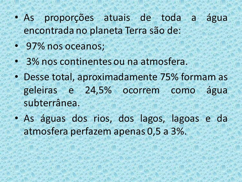 As proporções atuais de toda a água encontrada no planeta Terra são de: