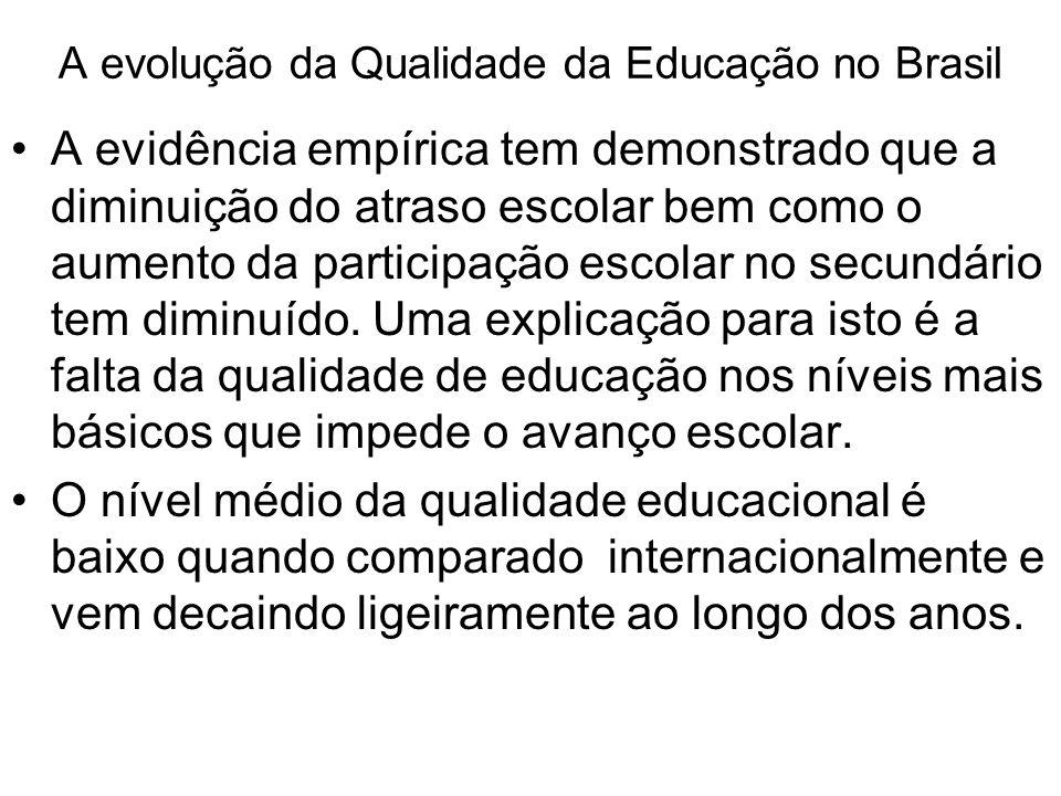A evolução da Qualidade da Educação no Brasil