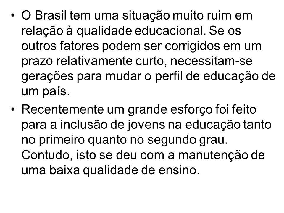 O Brasil tem uma situação muito ruim em relação à qualidade educacional. Se os outros fatores podem ser corrigidos em um prazo relativamente curto, necessitam-se gerações para mudar o perfil de educação de um país.