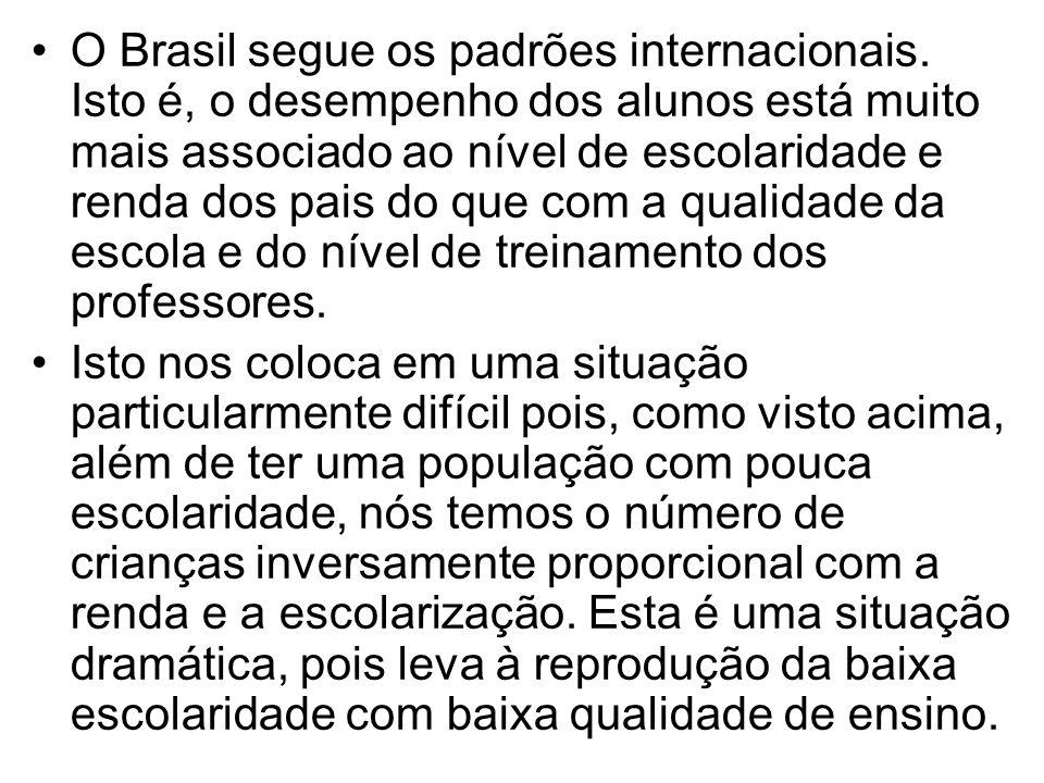 O Brasil segue os padrões internacionais