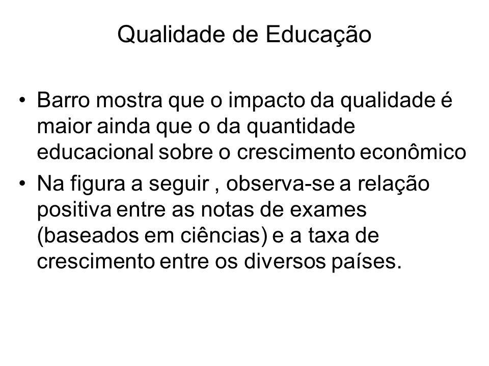 Qualidade de Educação Barro mostra que o impacto da qualidade é maior ainda que o da quantidade educacional sobre o crescimento econômico.