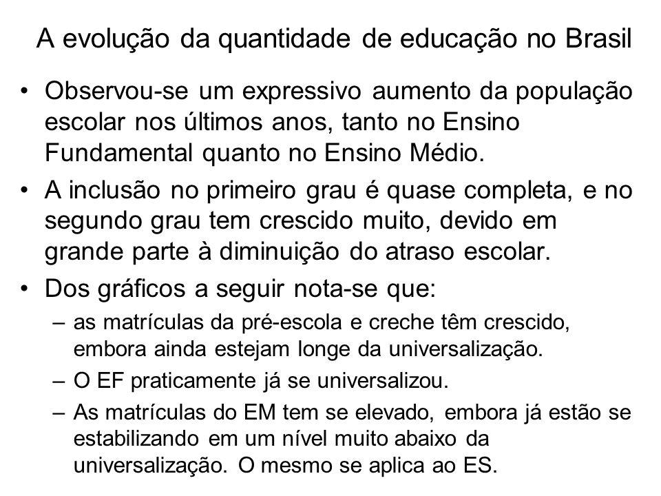A evolução da quantidade de educação no Brasil