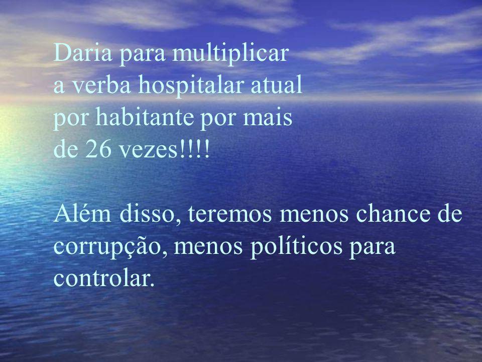 Daria para multiplicar a verba hospitalar atual por habitante por mais de 26 vezes!!!.