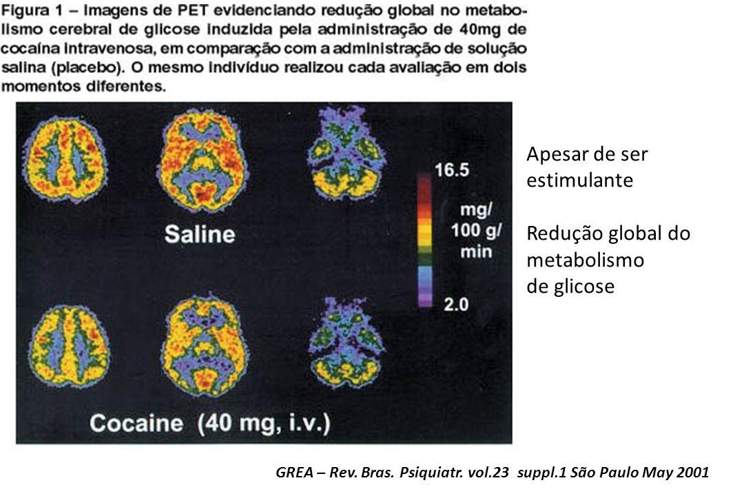 Apesar de ser estimulante Redução global do metabolismo de glicose