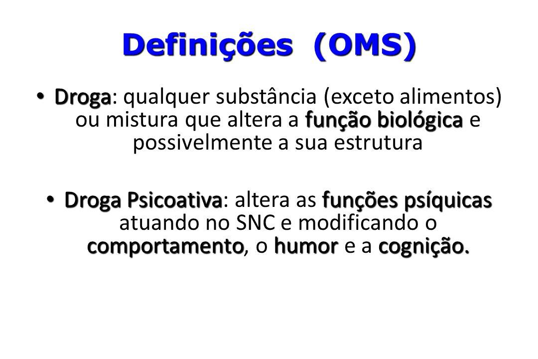 Definições (OMS) Droga: qualquer substância (exceto alimentos) ou mistura que altera a função biológica e possivelmente a sua estrutura.