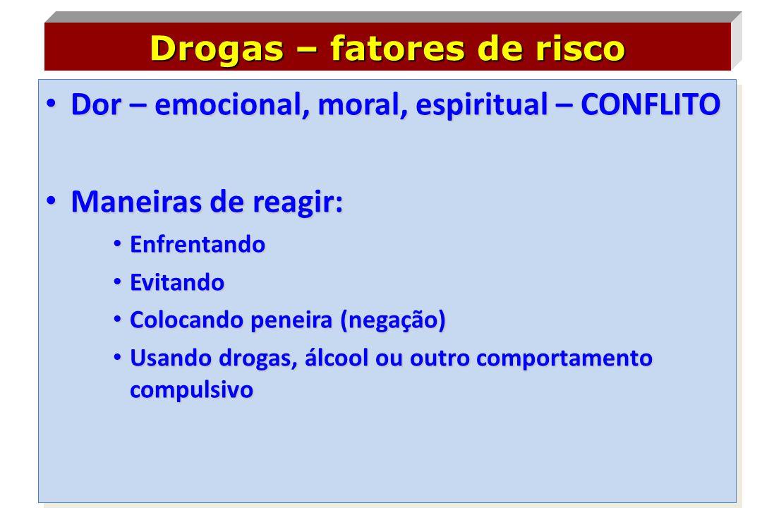 Drogas – fatores de risco