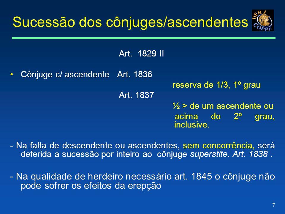 Sucessão dos cônjuges/ascendentes