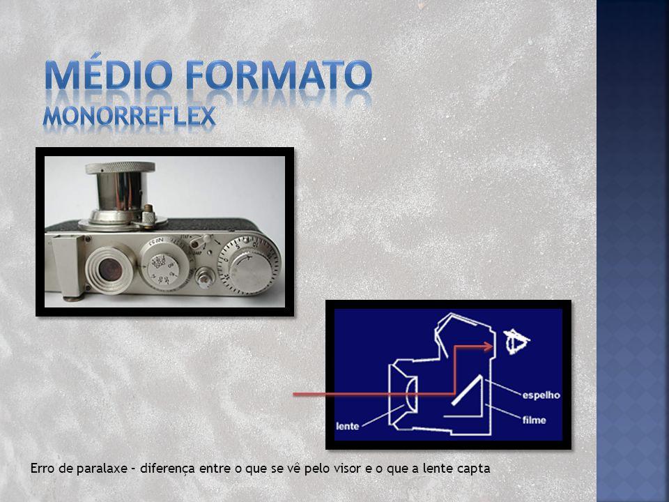 MÉDIO FORMATO MONORrEFLEX