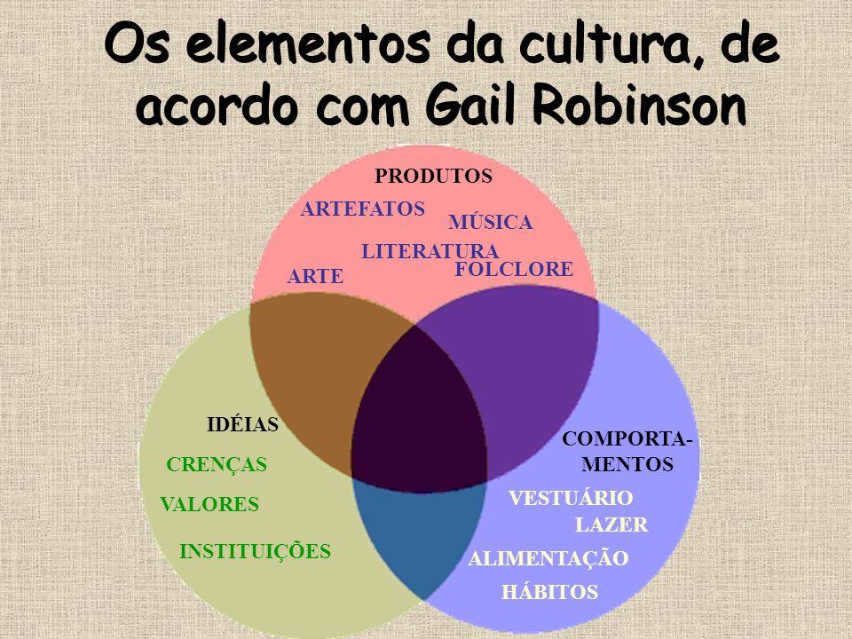 Os elementos da cultura, de acordo com Gail Robinson