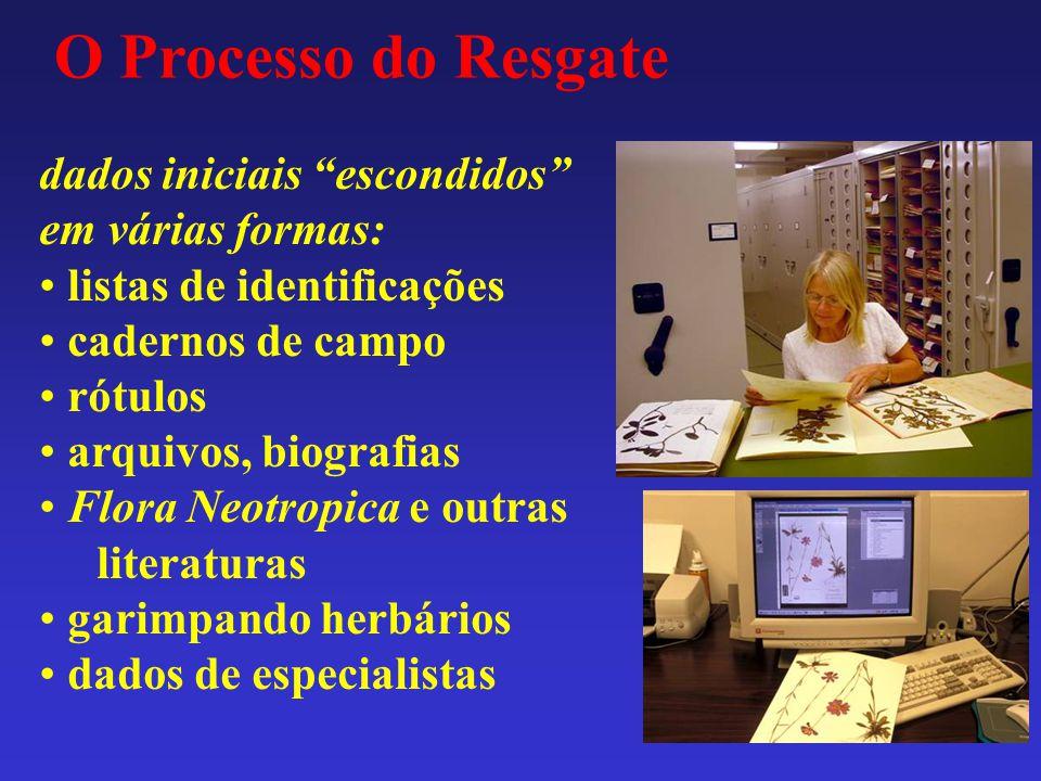 O Processo do Resgate dados iniciais escondidos em várias formas: