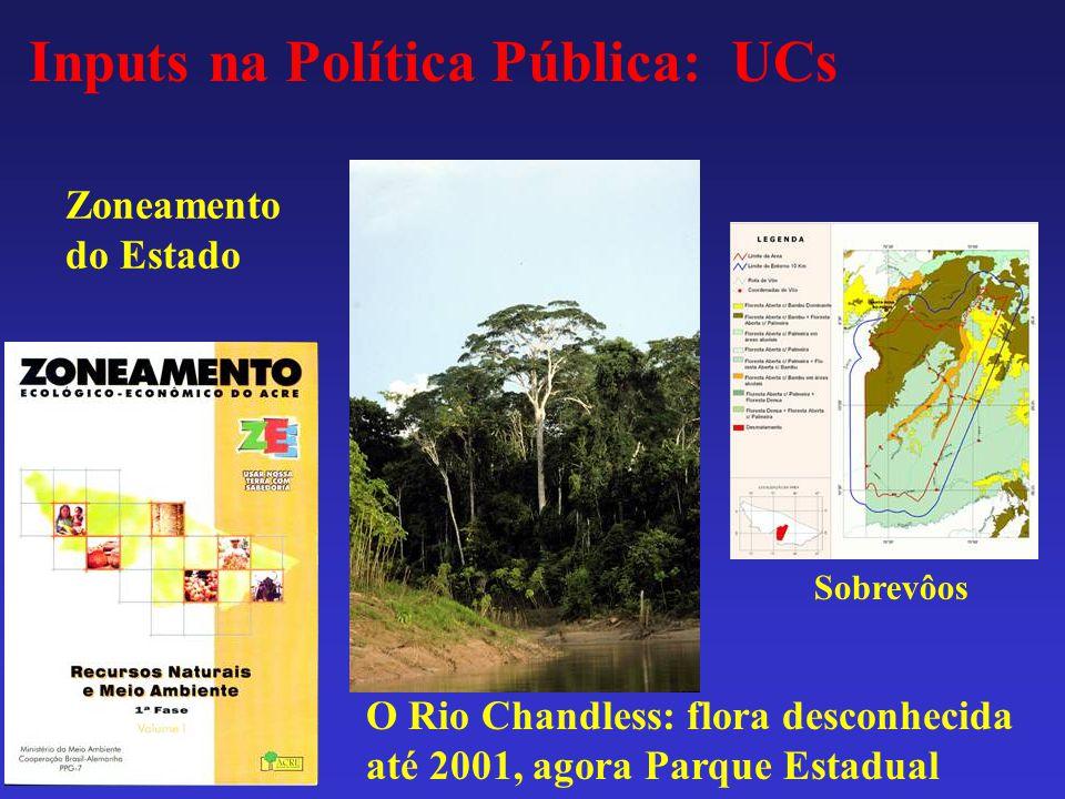 Inputs na Política Pública: UCs