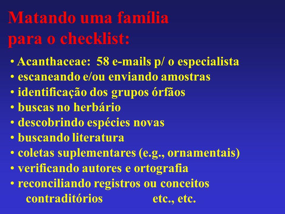 Matando uma família para o checklist: