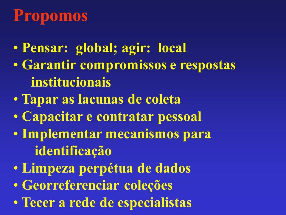 Propomos Pensar: global; agir: local Garantir compromissos e respostas