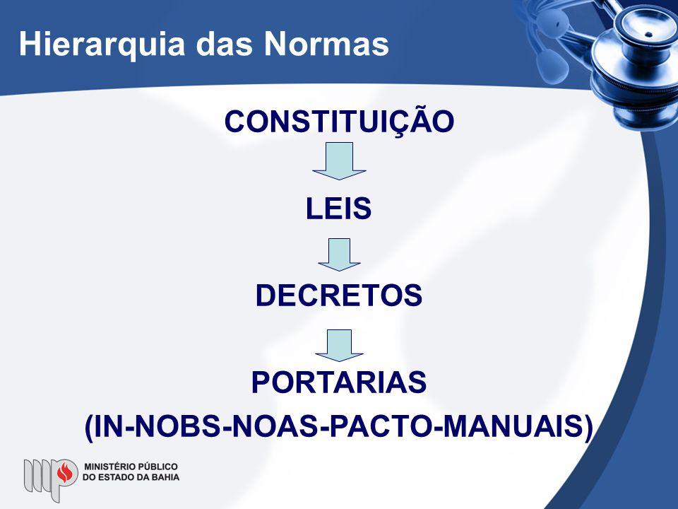 (IN-NOBS-NOAS-PACTO-MANUAIS)