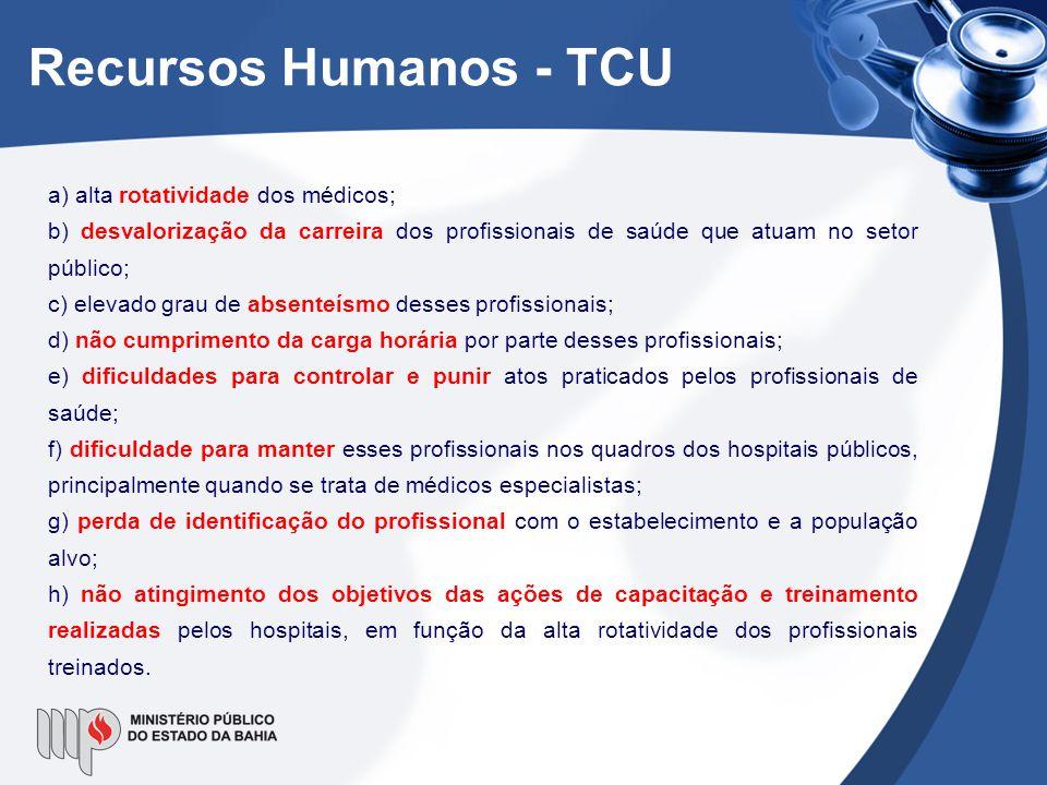 Recursos Humanos - TCU a) alta rotatividade dos médicos;