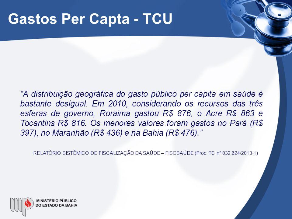 Gastos Per Capta - TCU