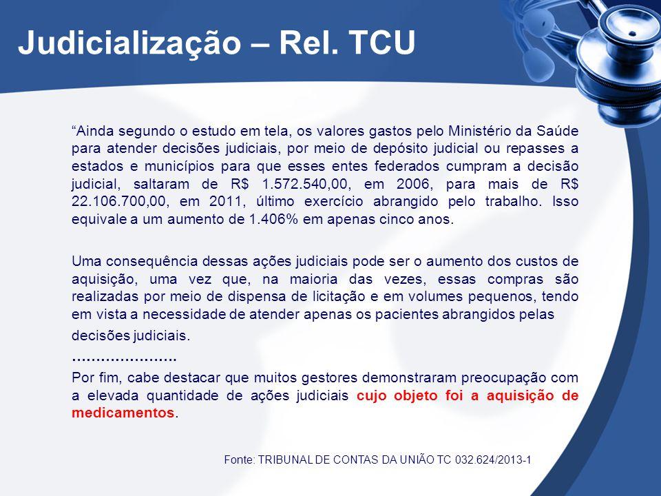 Judicialização – Rel. TCU