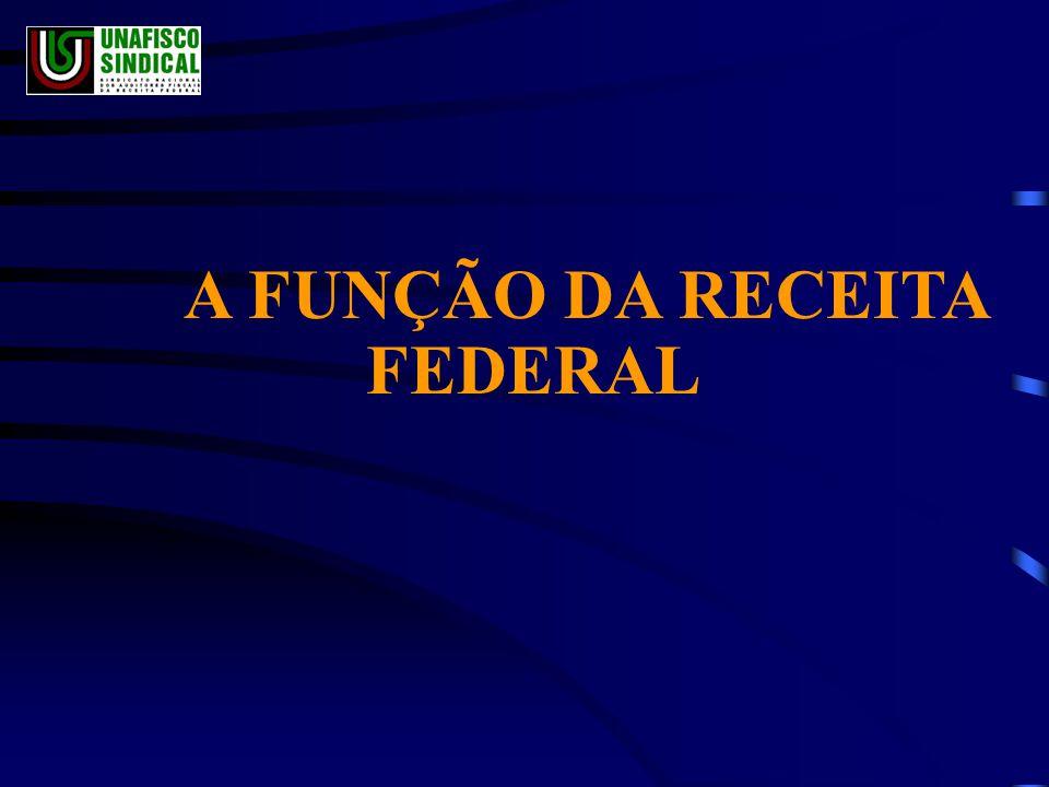 A FUNÇÃO DA RECEITA FEDERAL