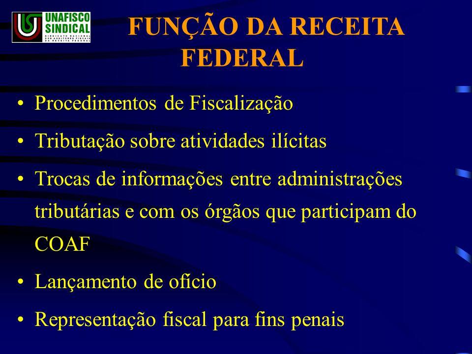 FUNÇÃO DA RECEITA FEDERAL