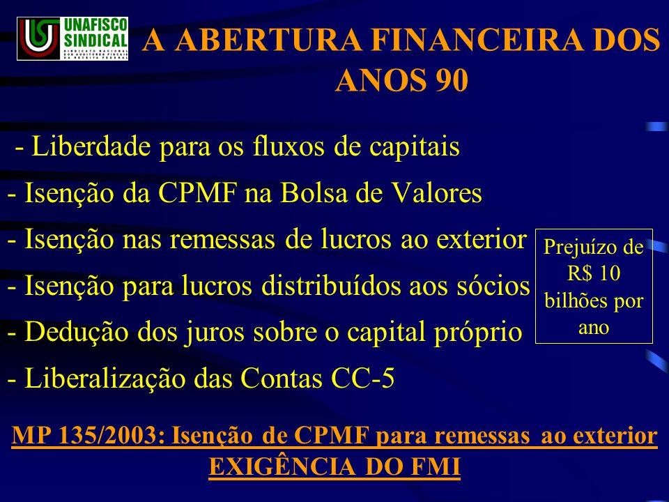 A ABERTURA FINANCEIRA DOS ANOS 90