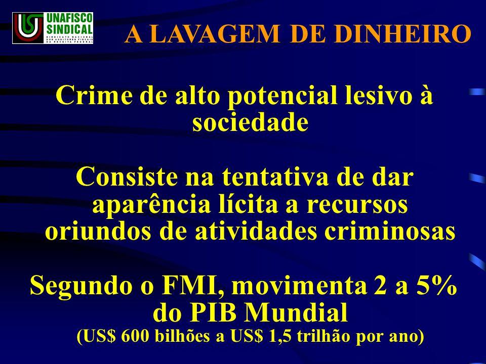 Crime de alto potencial lesivo à sociedade