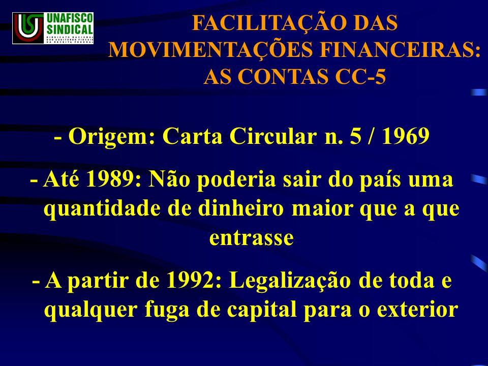 - Origem: Carta Circular n. 5 / 1969