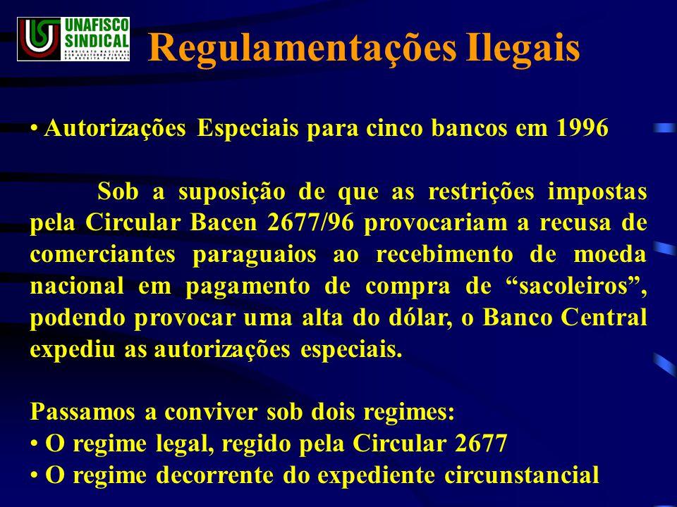 Regulamentações Ilegais