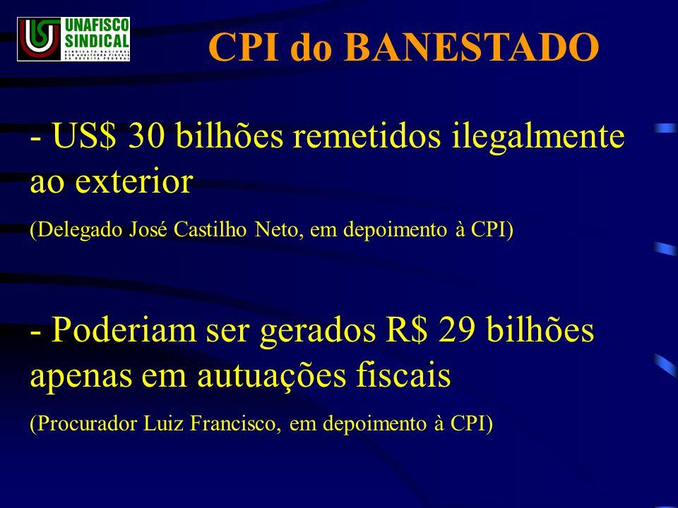 CPI do BANESTADO - US$ 30 bilhões remetidos ilegalmente ao exterior
