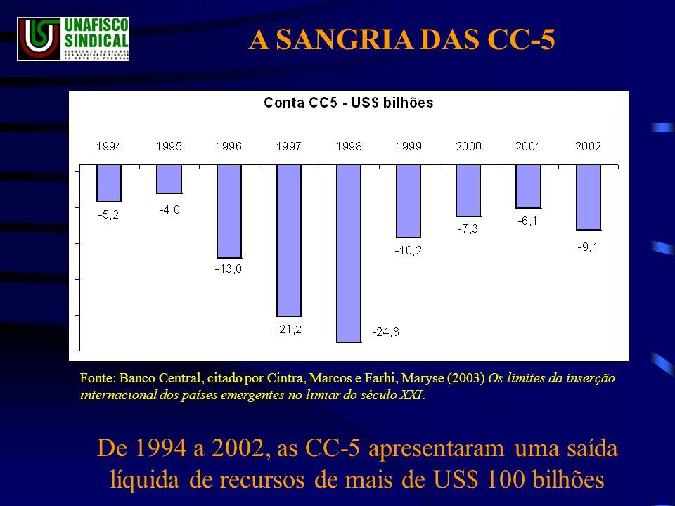 A SANGRIA DAS CC-5