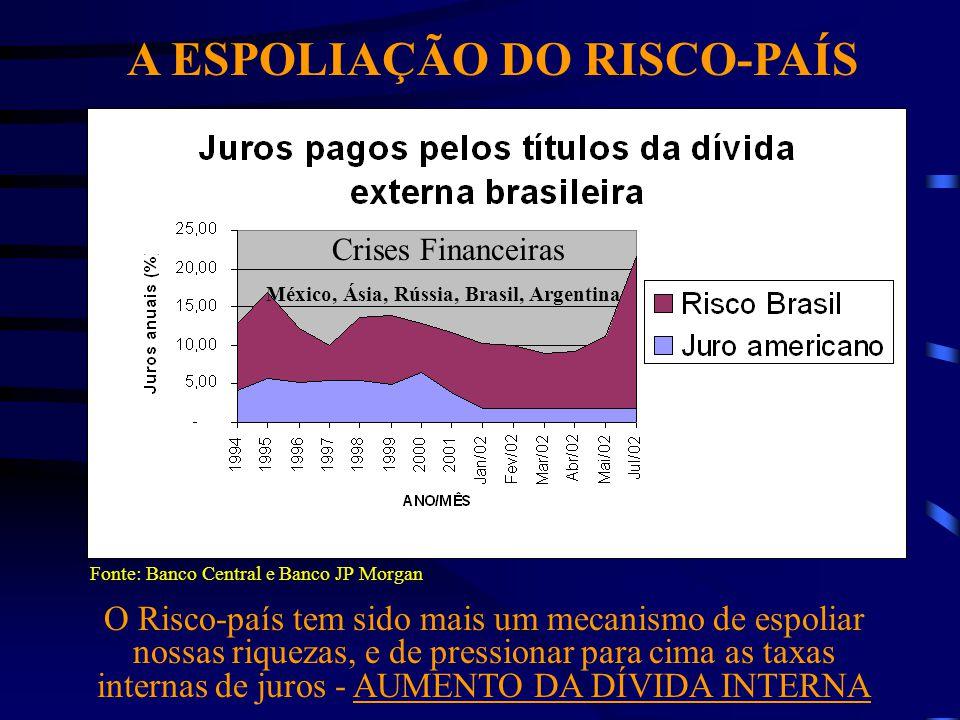 A ESPOLIAÇÃO DO RISCO-PAÍS