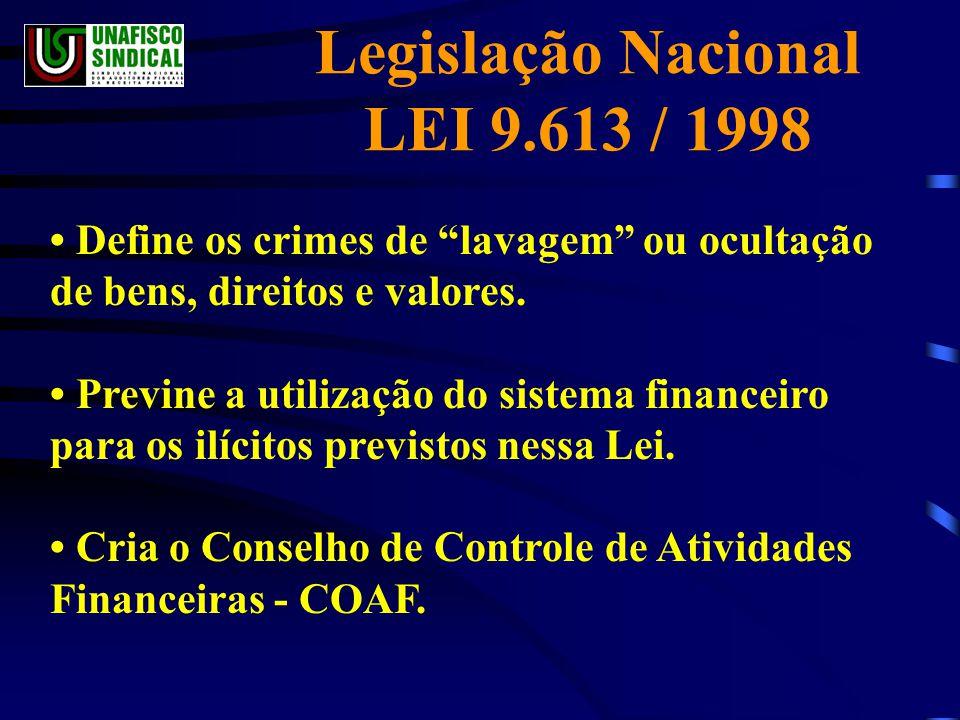 Legislação Nacional LEI 9.613 / 1998