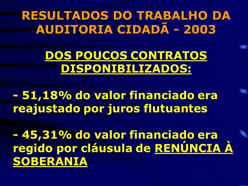 RESULTADOS DO TRABALHO DA AUDITORIA CIDADÃ - 2003