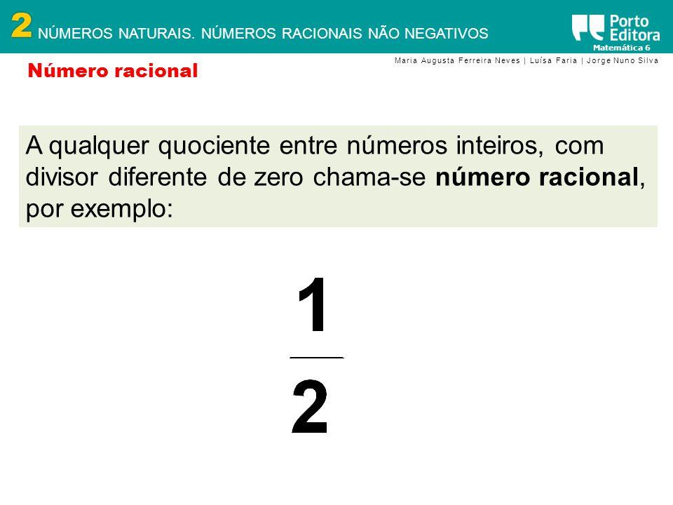 Número racional A qualquer quociente entre números inteiros, com divisor diferente de zero chama-se número racional, por exemplo: