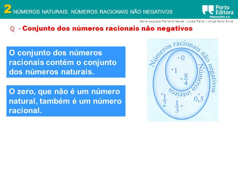 O zero, que não é um número natural, também é um número racional.