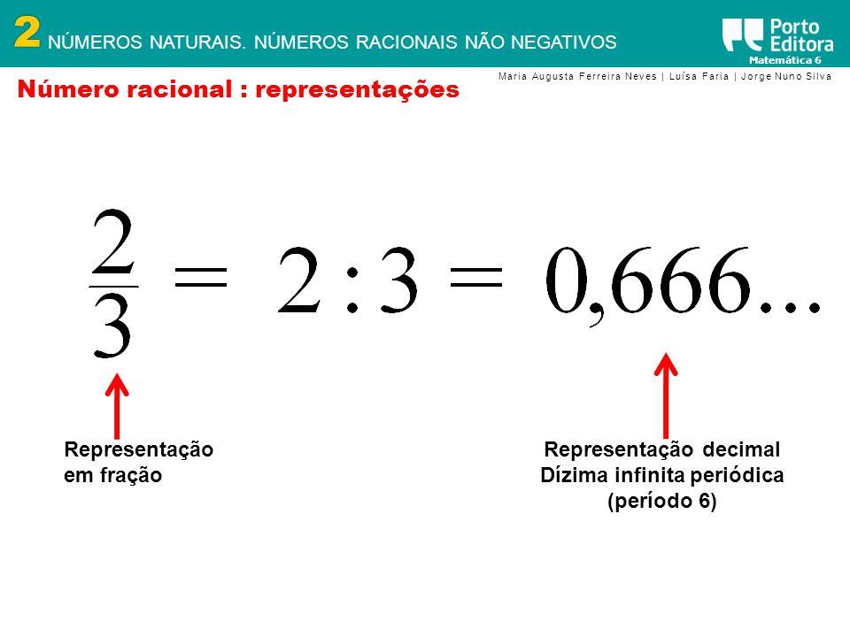 Representação decimal Dízima infinita periódica (período 6)
