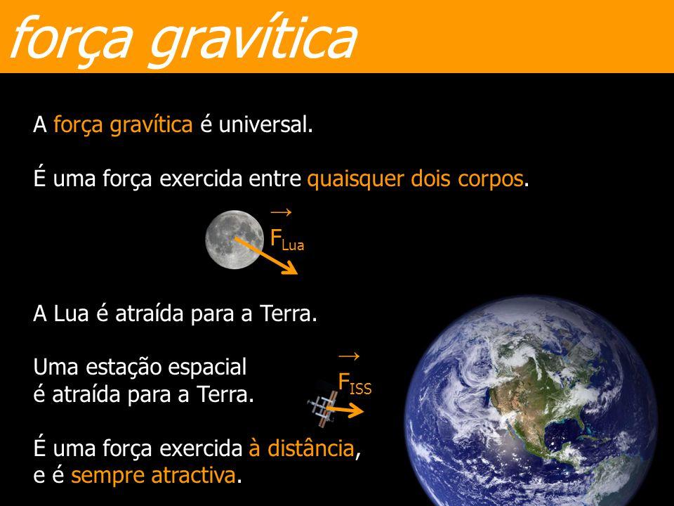 força gravítica A força gravítica é universal.