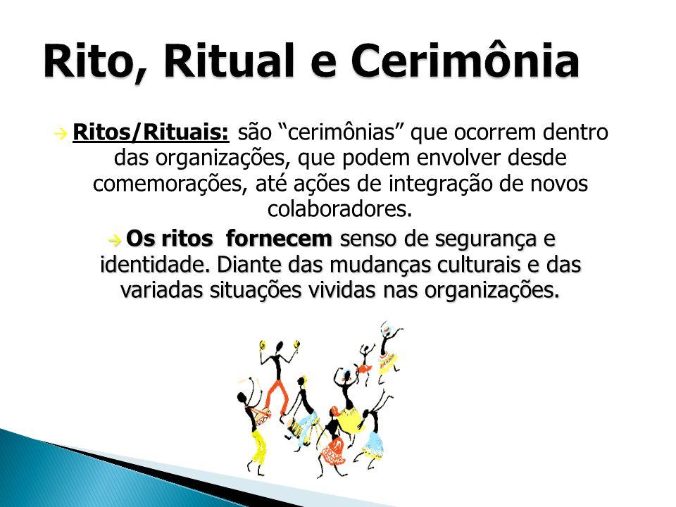 Rito, Ritual e Cerimônia