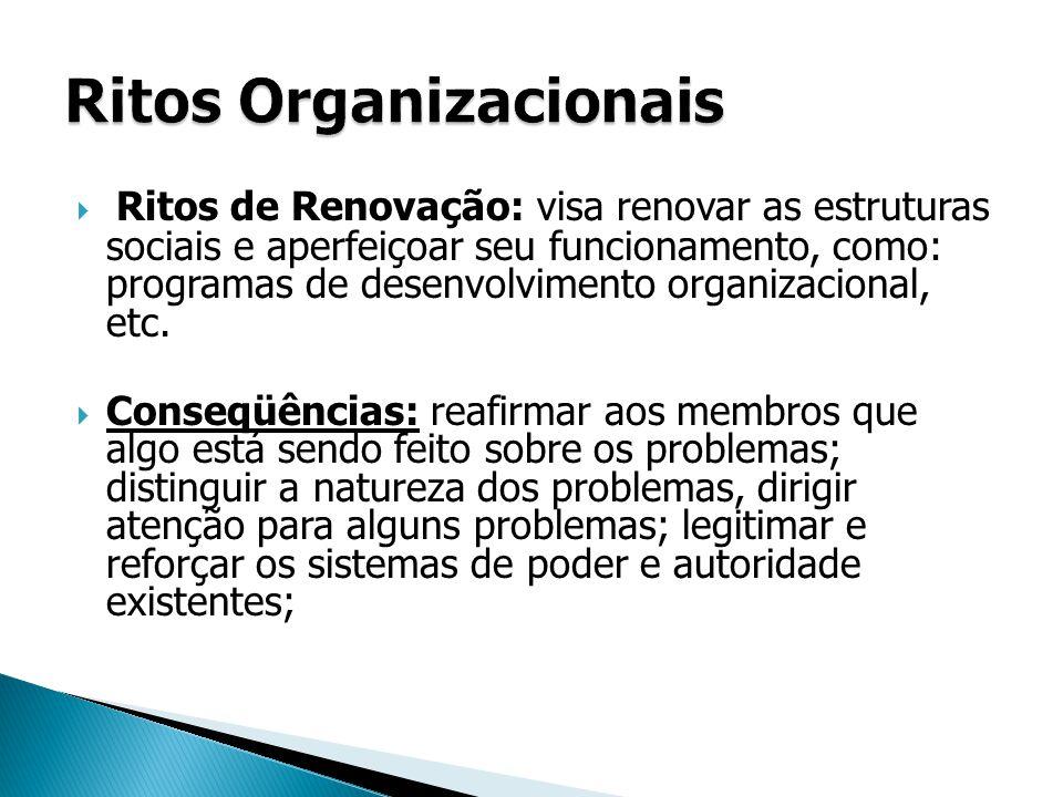 Ritos Organizacionais
