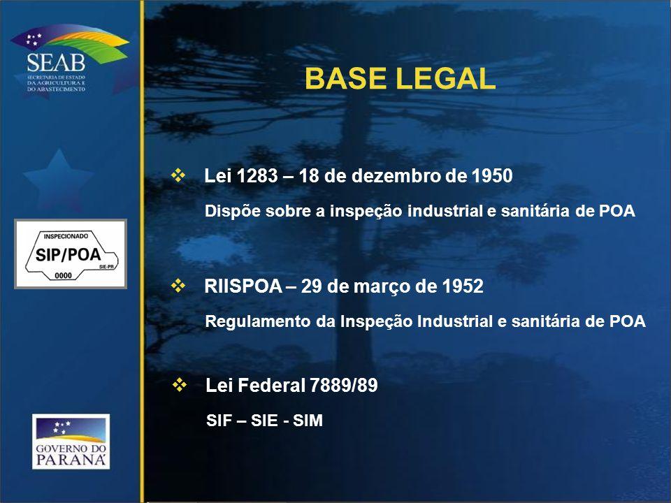 BASE LEGAL Lei 1283 – 18 de dezembro de 1950